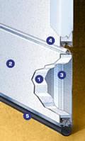 ガレージドア構造